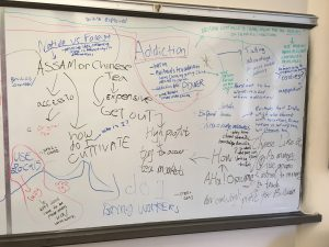 Systems thinking map right